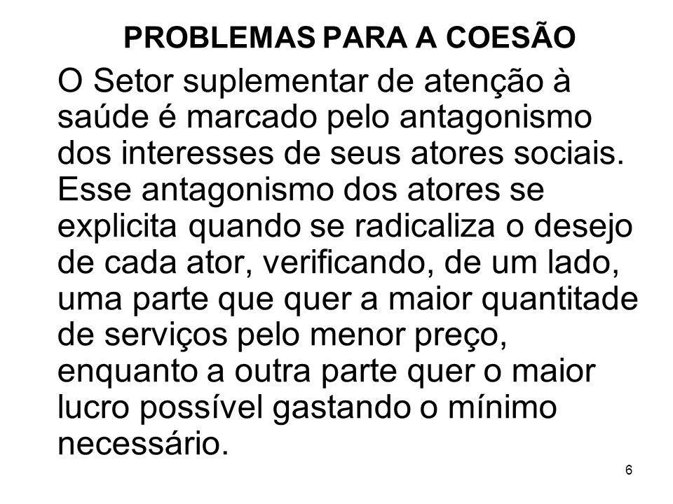 PROBLEMAS PARA A COESÃO