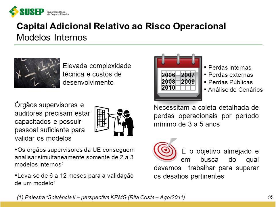 Capital Adicional Relativo ao Risco Operacional Modelos Internos
