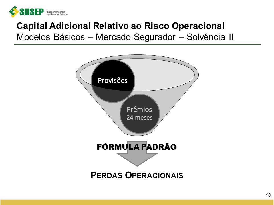 Capital Adicional Relativo ao Risco Operacional Modelos Básicos – Mercado Segurador – Solvência II