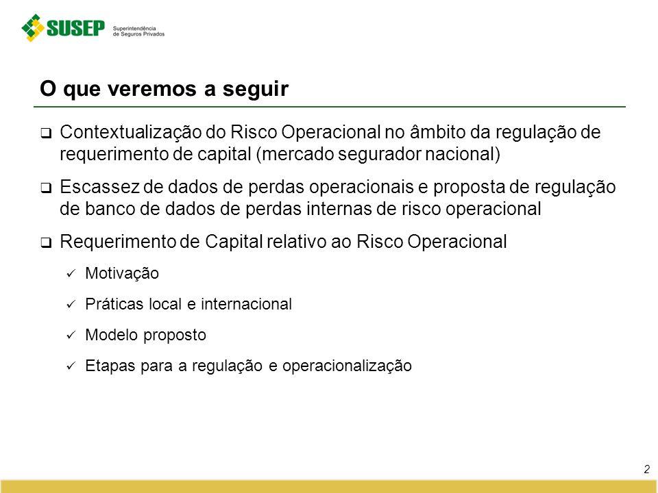 O que veremos a seguir Contextualização do Risco Operacional no âmbito da regulação de requerimento de capital (mercado segurador nacional)