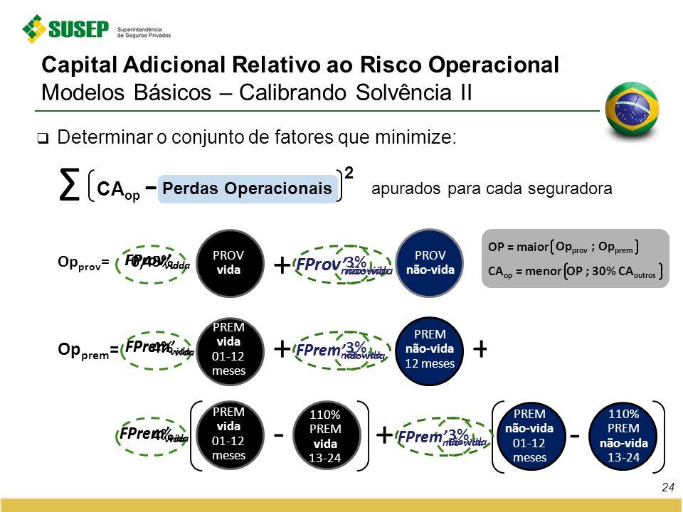 Capital Adicional Relativo ao Risco Operacional Modelos Básicos – Calibrando Solvência II
