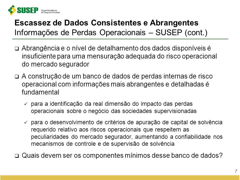 Escassez de Dados Consistentes e Abrangentes Informações de Perdas Operacionais – SUSEP (cont.)