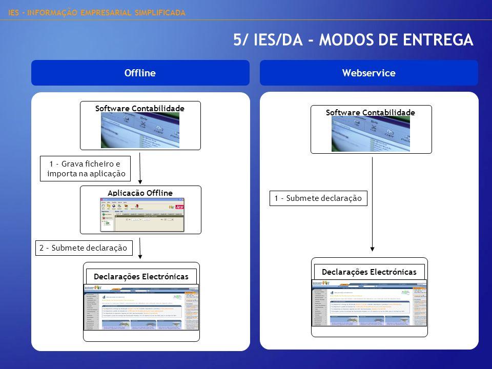 5/ IES/DA - MODOS DE ENTREGA