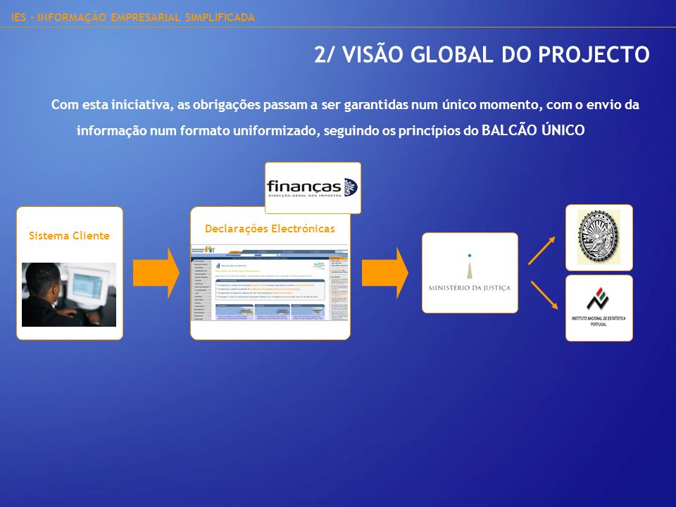 2/ VISÃO GLOBAL DO PROJECTO