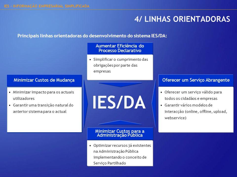 IES/DA 4/ LINHAS ORIENTADORAS