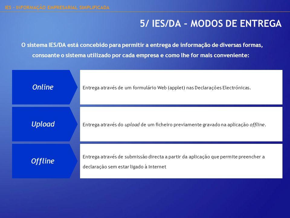 5/ IES/DA – MODOS DE ENTREGA