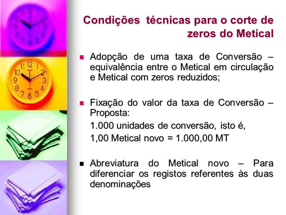 Condições técnicas para o corte de zeros do Metical