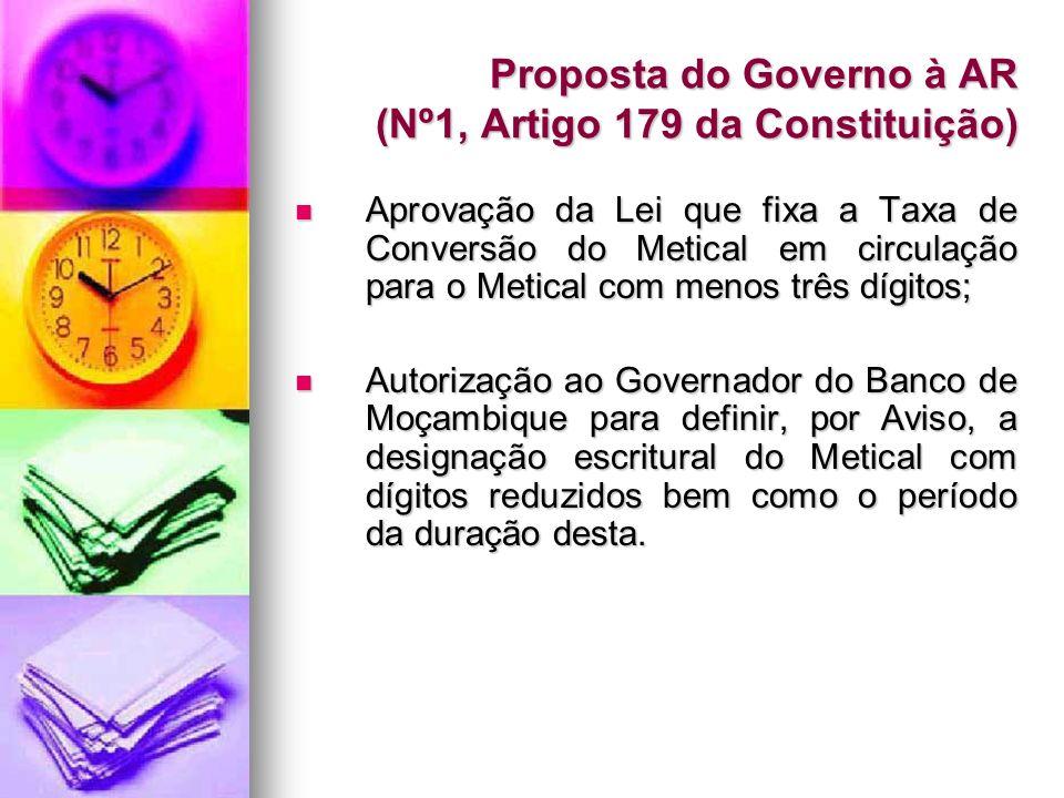 Proposta do Governo à AR (Nº1, Artigo 179 da Constituição)