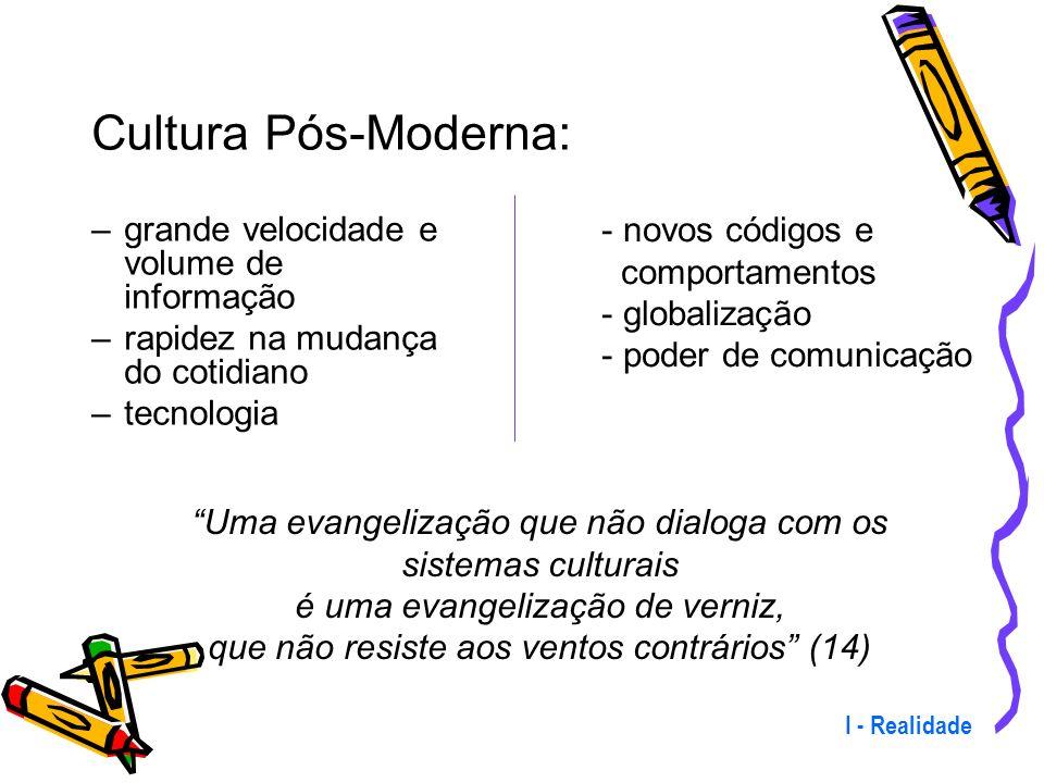Cultura Pós-Moderna: novos códigos e