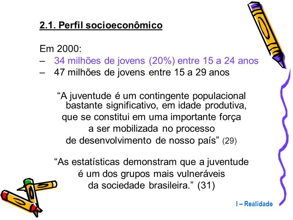 2.1. Perfil socioeconômico Em 2000: