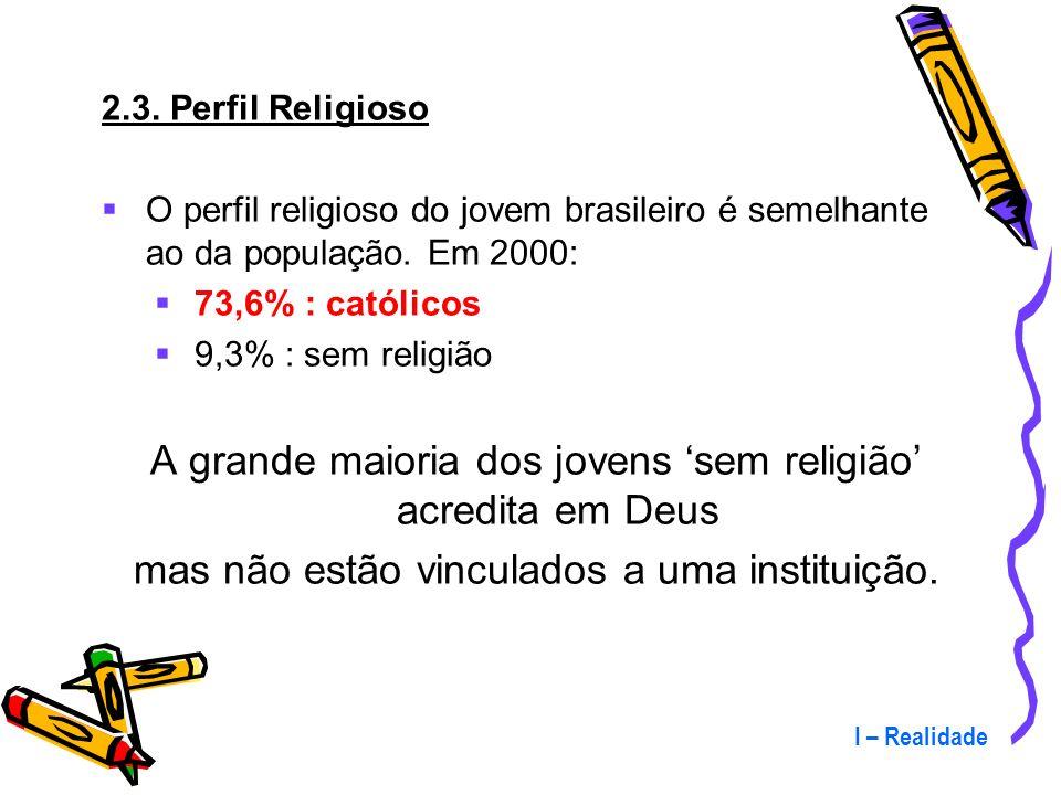 A grande maioria dos jovens 'sem religião' acredita em Deus