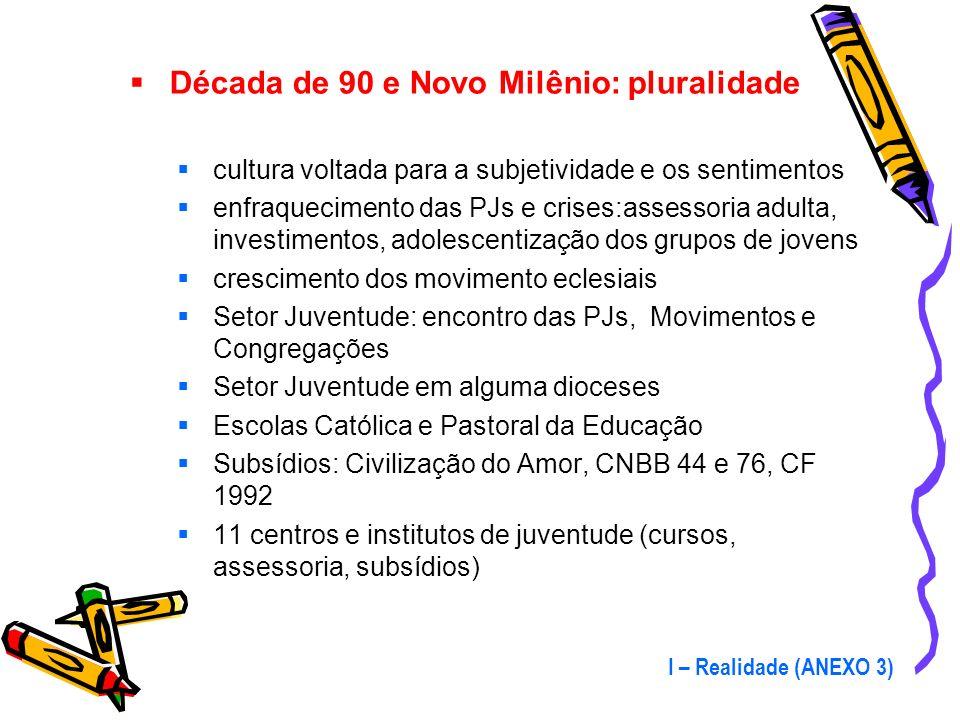 Década de 90 e Novo Milênio: pluralidade
