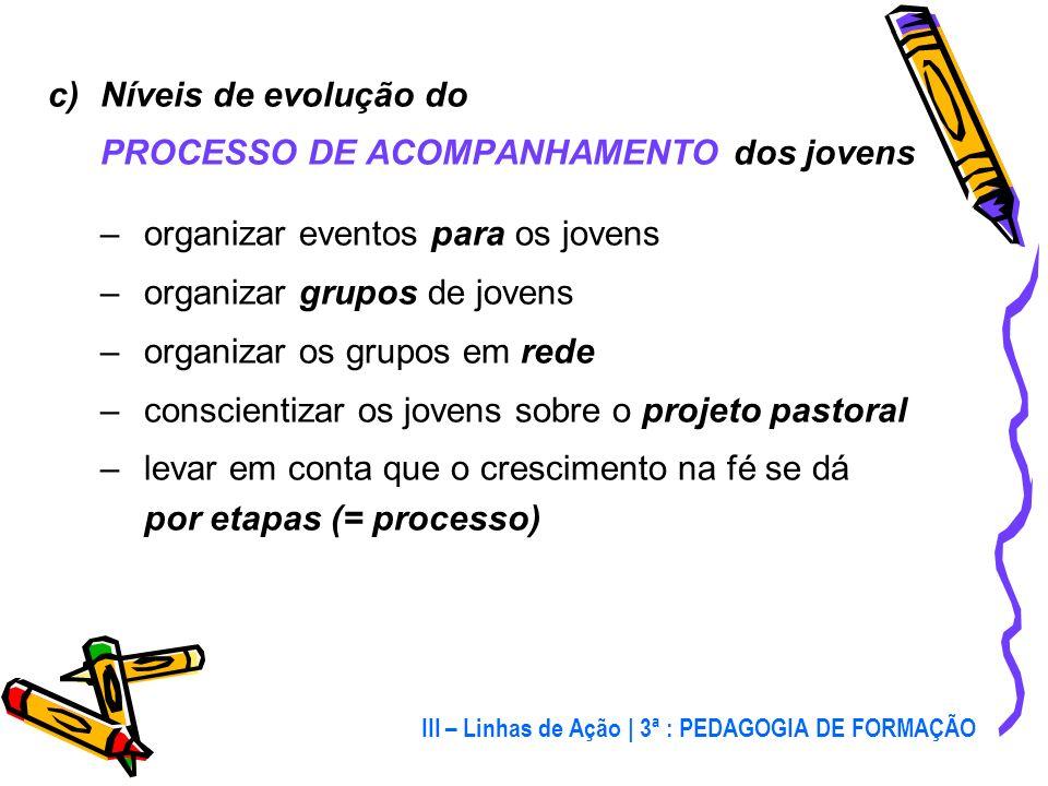 PROCESSO DE ACOMPANHAMENTO dos jovens organizar eventos para os jovens