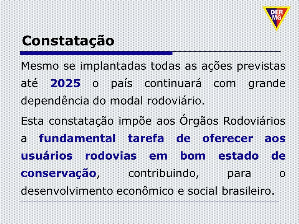 Constatação Mesmo se implantadas todas as ações previstas até 2025 o país continuará com grande dependência do modal rodoviário.