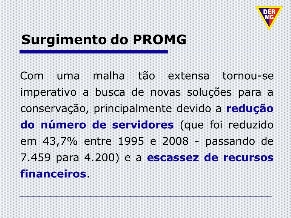 Surgimento do PROMG