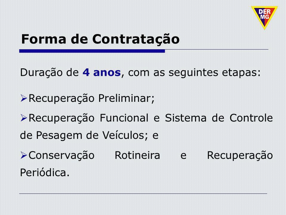 Forma de Contratação Duração de 4 anos, com as seguintes etapas: