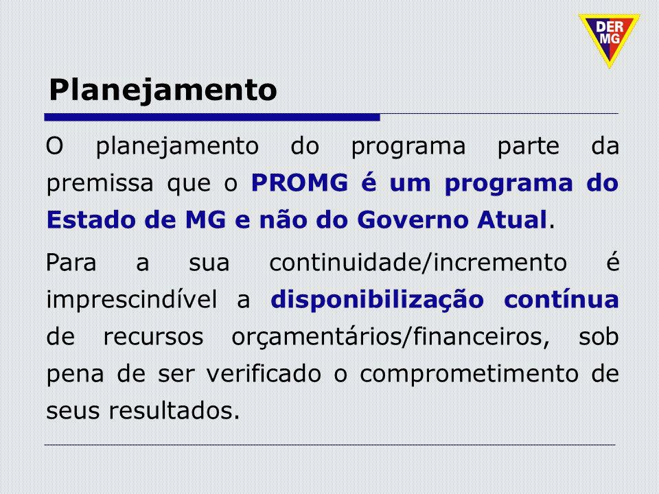 Planejamento O planejamento do programa parte da premissa que o PROMG é um programa do Estado de MG e não do Governo Atual.