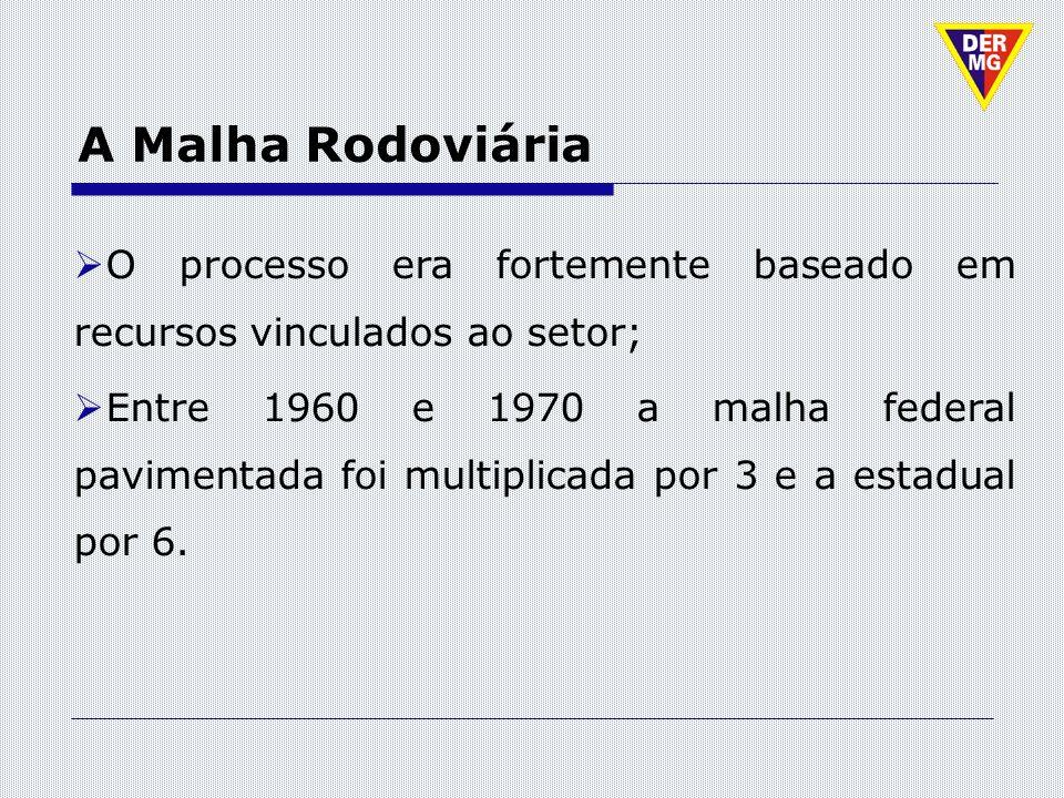 A Malha Rodoviária O processo era fortemente baseado em recursos vinculados ao setor;