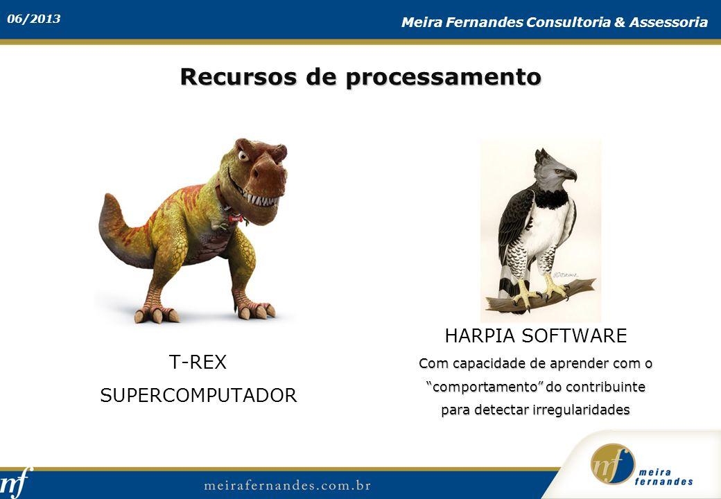 Recursos de processamento