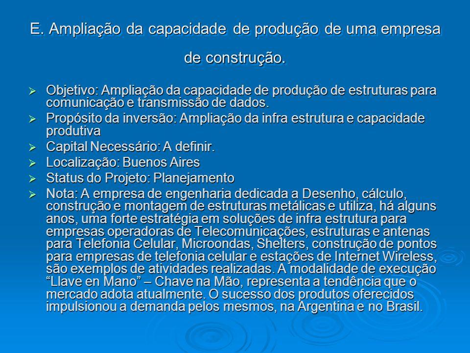E. Ampliação da capacidade de produção de uma empresa de construção.