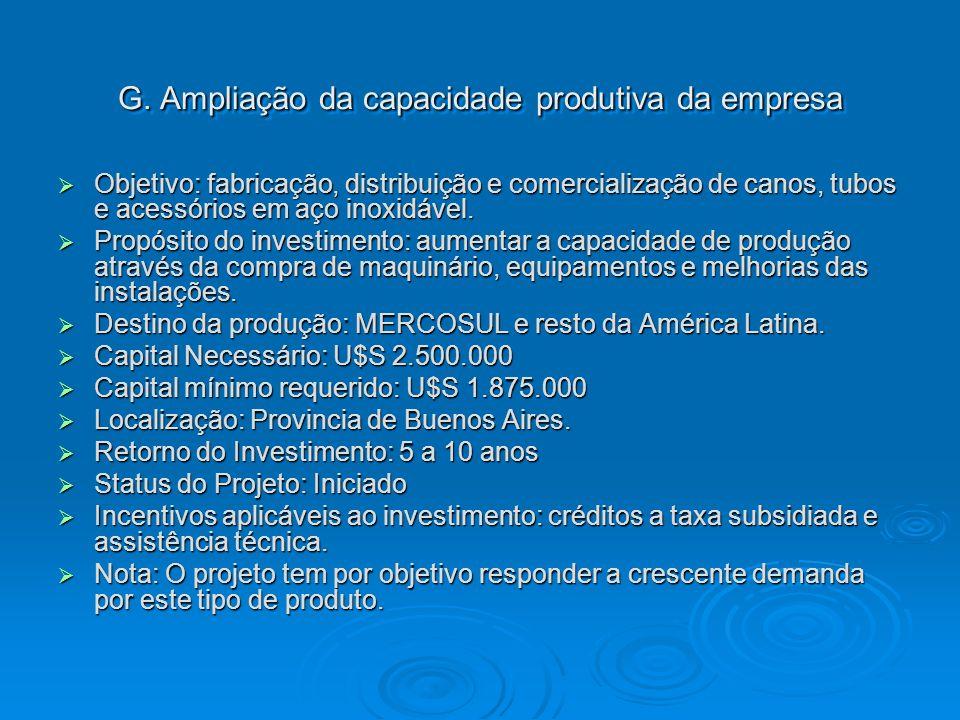 G. Ampliação da capacidade produtiva da empresa