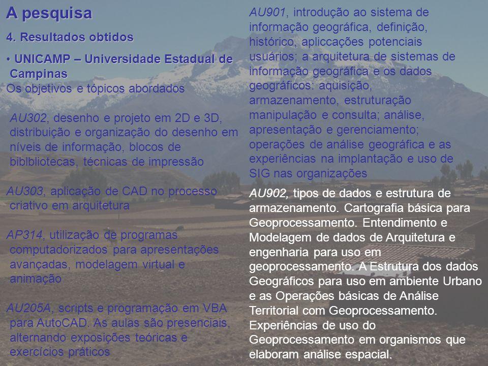 A pesquisa 4. Resultados obtidos. UNICAMP – Universidade Estadual de Campinas. Os objetivos e tópicos abordados.