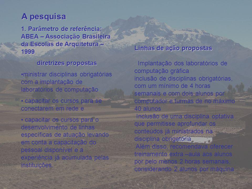 A pesquisa Parâmetro de referência: ABEA – Associação Brasileira da Escolas de Arquitetura – 1999.