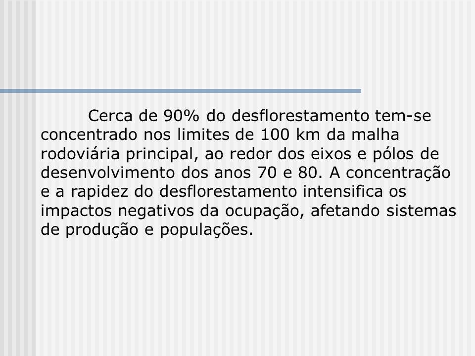 Cerca de 90% do desflorestamento tem-se concentrado nos limites de 100 km da malha rodoviária principal, ao redor dos eixos e pólos de desenvolvimento dos anos 70 e 80.