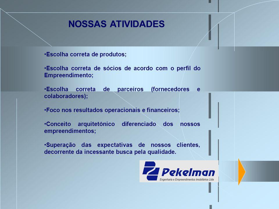 NOSSAS ATIVIDADES Escolha correta de produtos;