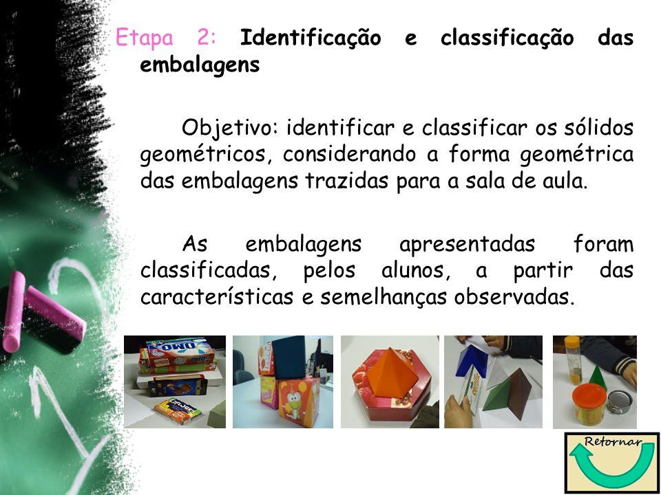 Etapa 2: Identificação e classificação das embalagens Objetivo: identificar e classificar os sólidos geométricos, considerando a forma geométrica das embalagens trazidas para a sala de aula.