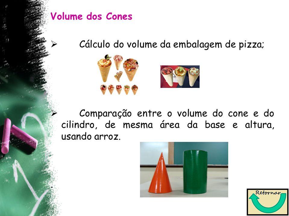 . Volume dos Cones Cálculo do volume da embalagem de pizza;
