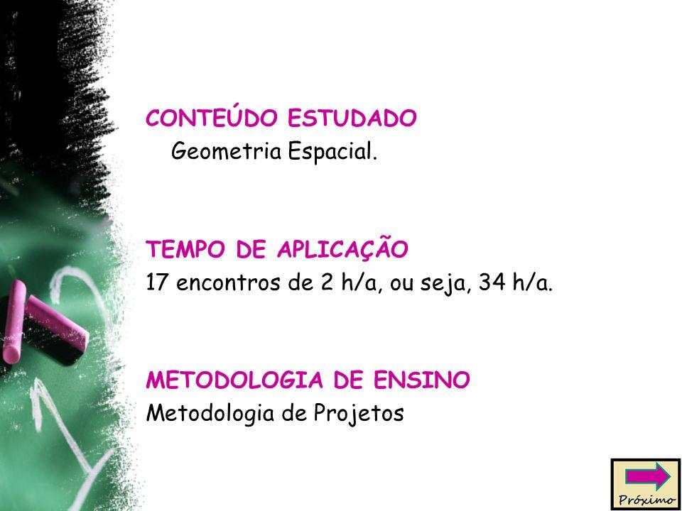CONTEÚDO ESTUDADO Geometria Espacial