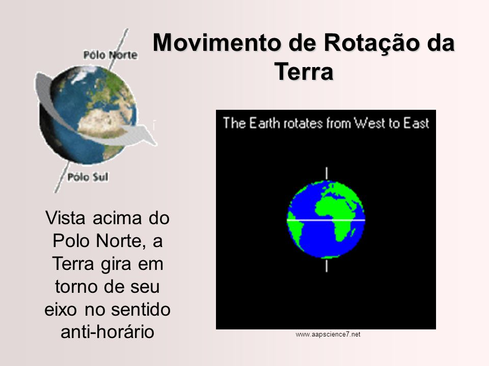 Movimento de Rotação da Terra