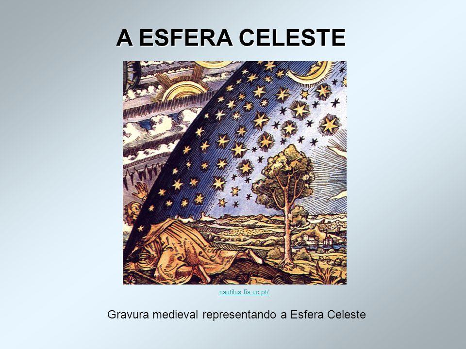 Gravura medieval representando a Esfera Celeste