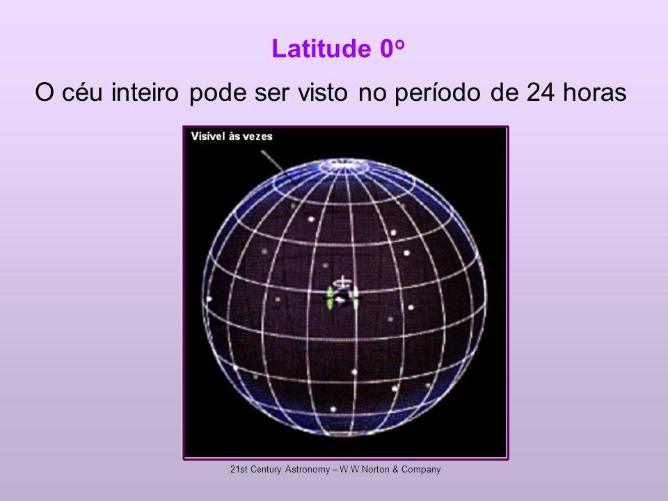 O céu inteiro pode ser visto no período de 24 horas