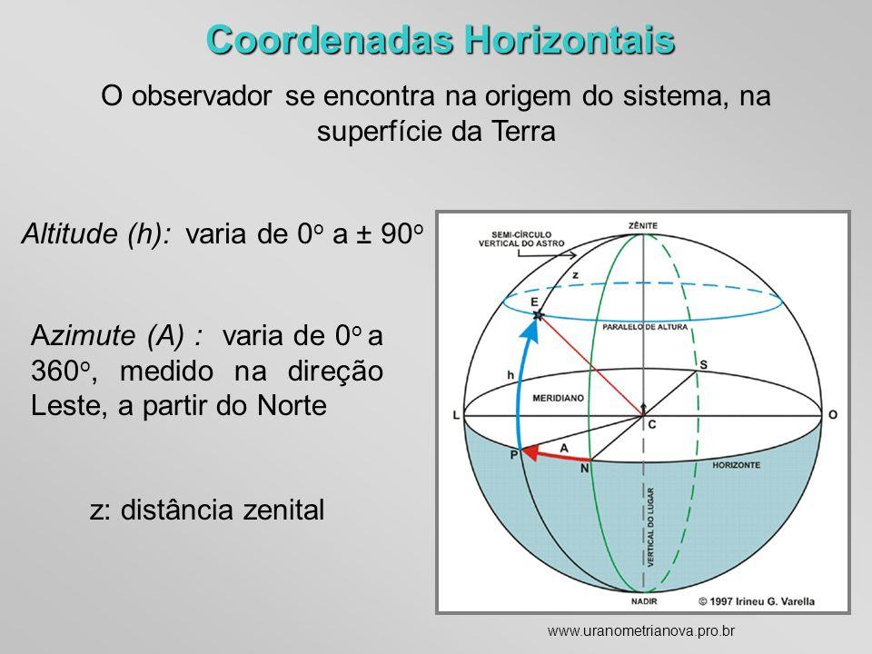 O observador se encontra na origem do sistema, na superfície da Terra