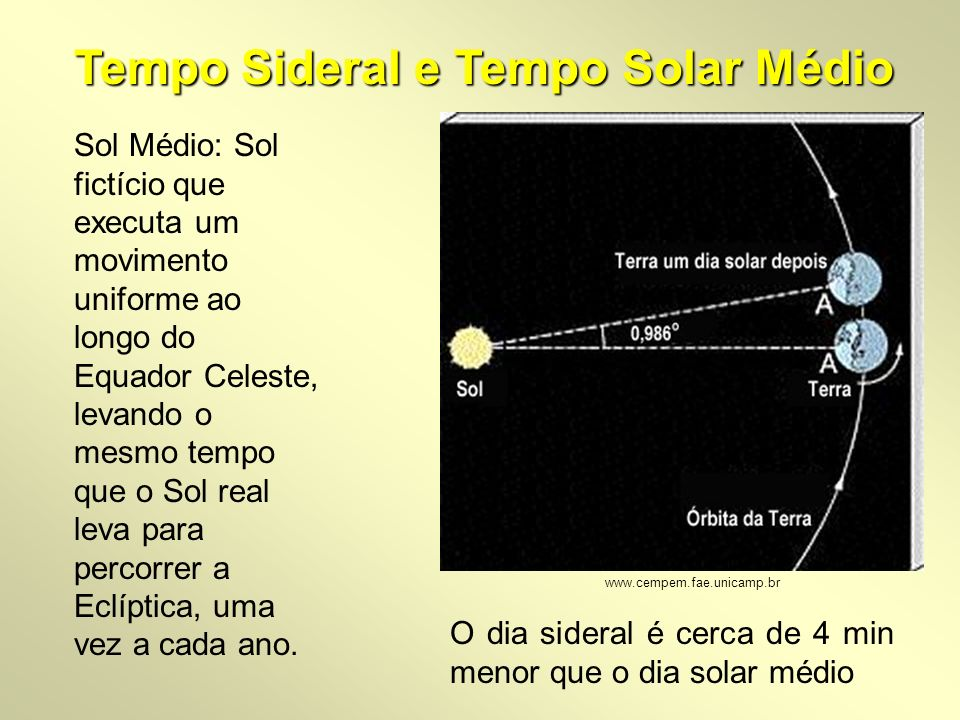 Tempo Sideral e Tempo Solar Médio