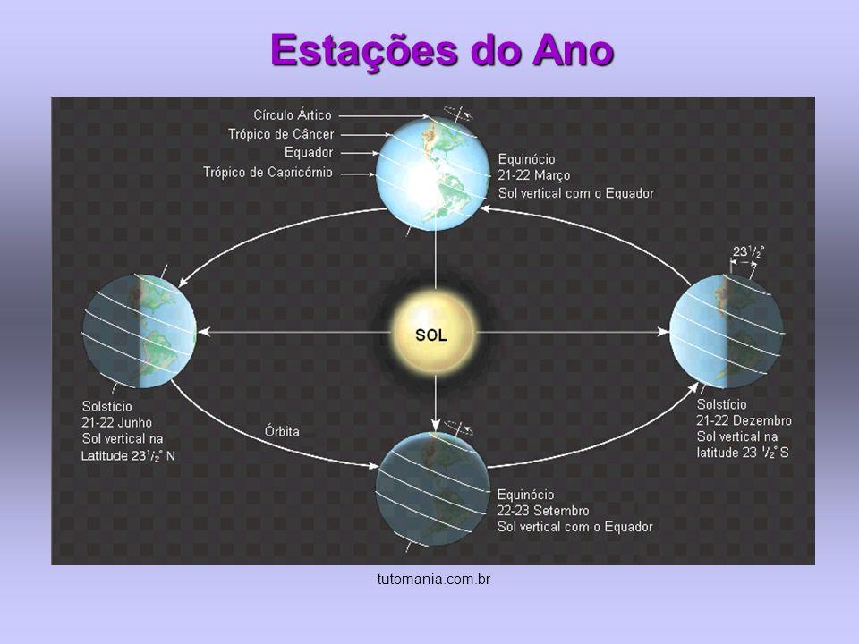 Estações do Ano tutomania.com.br