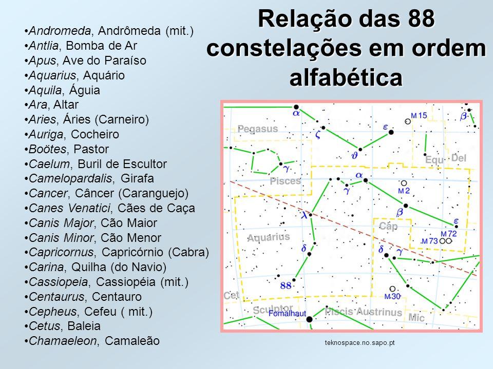 Relação das 88 constelações em ordem alfabética
