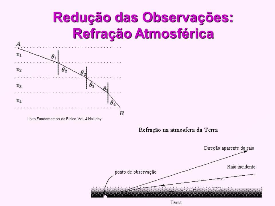 Redução das Observações: Refração Atmosférica
