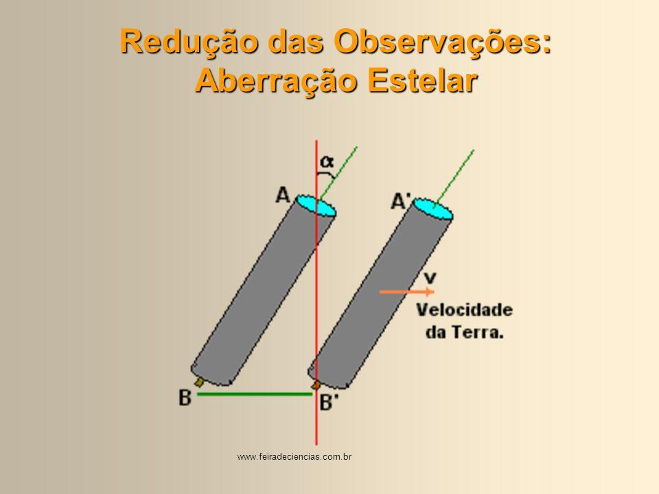 Redução das Observações: Aberração Estelar