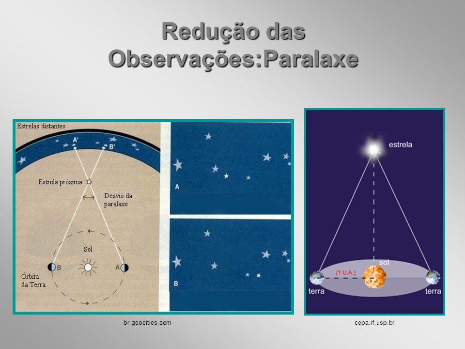 Redução das Observações:Paralaxe