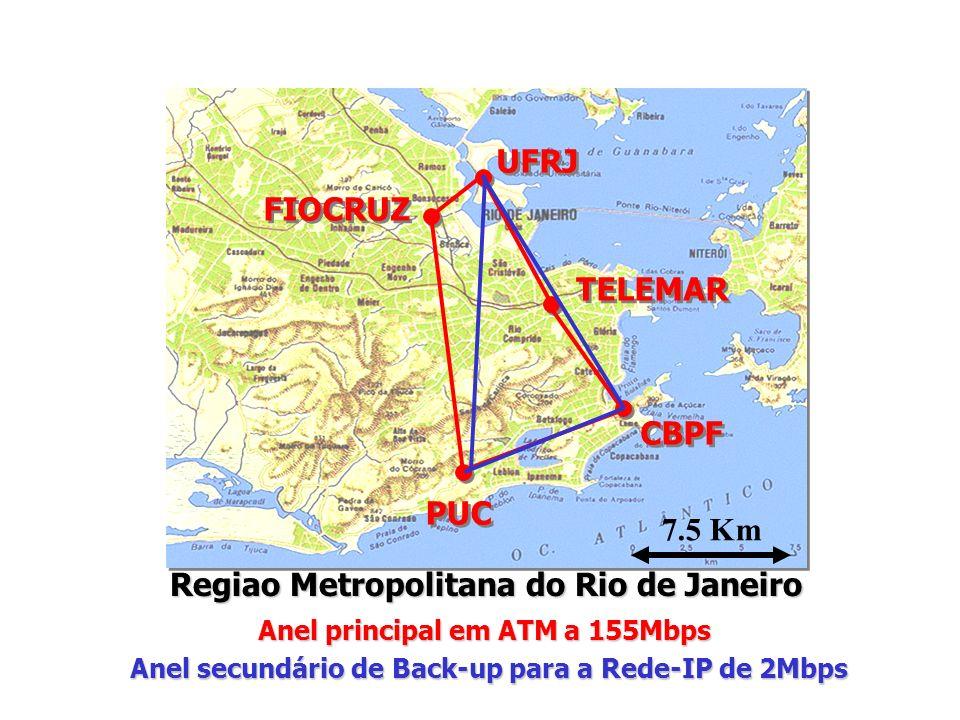 Regiao Metropolitana do Rio de Janeiro