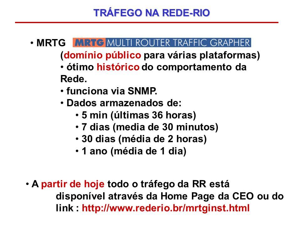 TRÁFEGO NA REDE-RIO MRTG (domínio público para várias plataformas) ótimo histórico do comportamento da Rede.