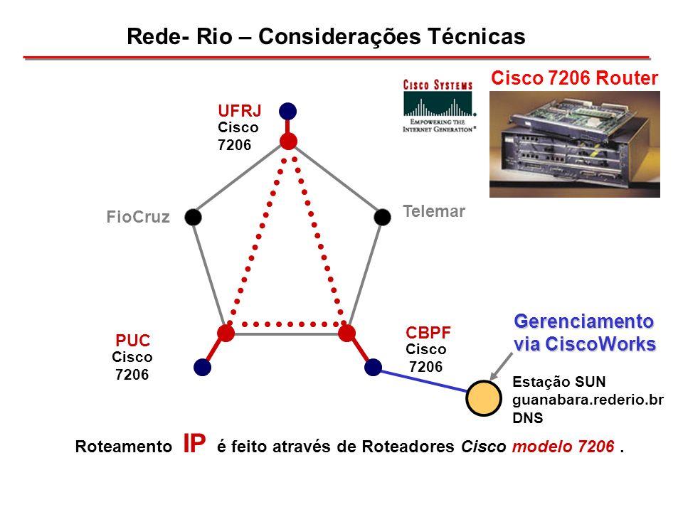 Roteamento IP é feito através de Roteadores Cisco modelo 7206 .