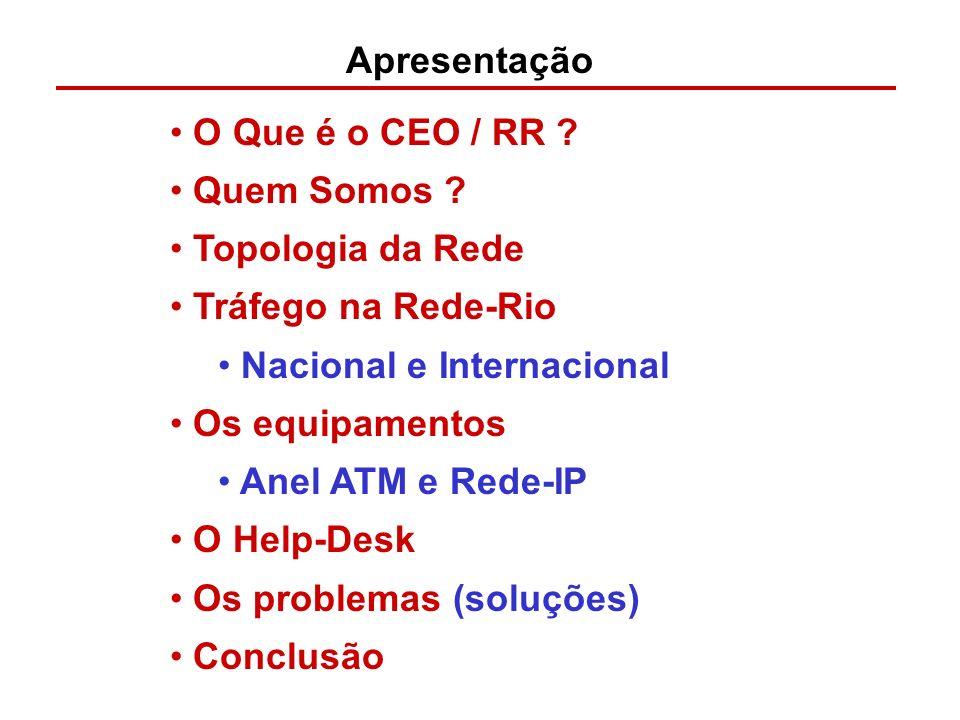 Apresentação O Que é o CEO / RR Quem Somos Topologia da Rede. Tráfego na Rede-Rio. Nacional e Internacional.