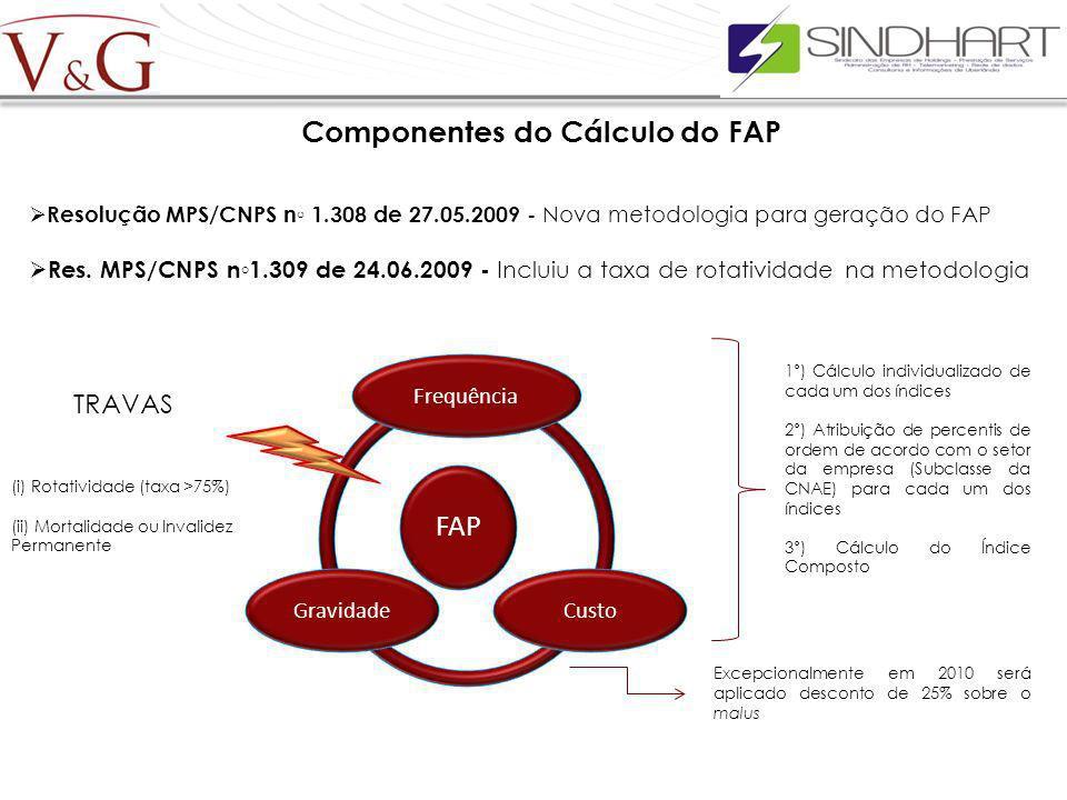 Componentes do Cálculo do FAP