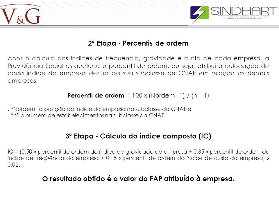 2ª Etapa - Percentis de ordem