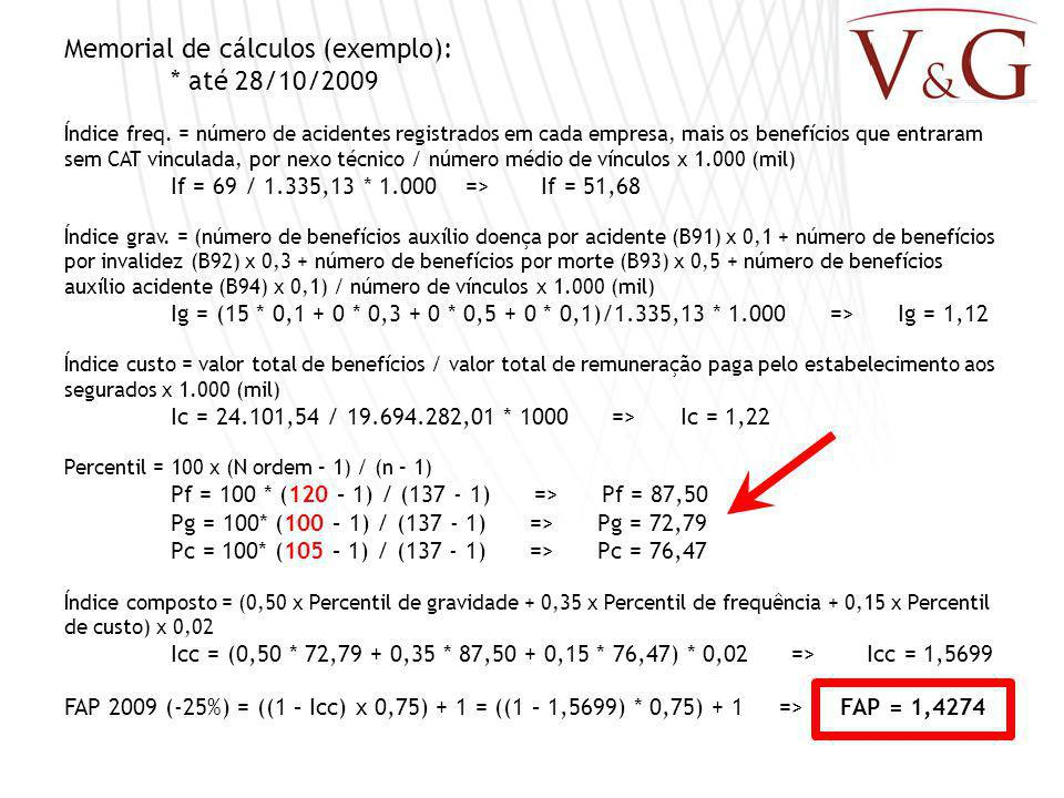 Memorial de cálculos (exemplo): * até 28/10/2009