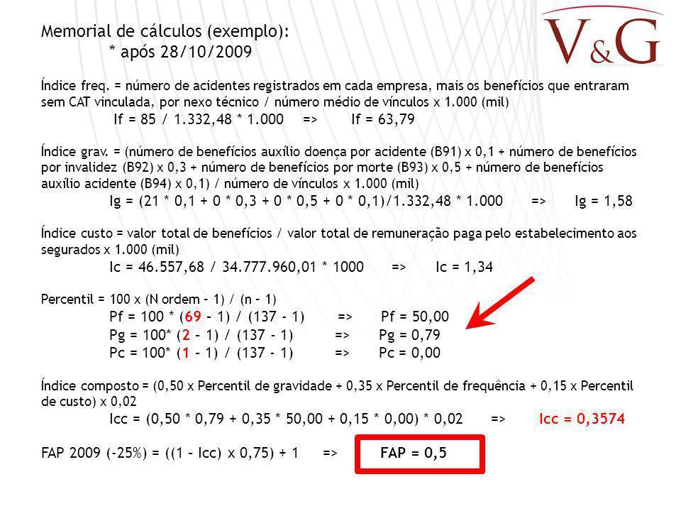Memorial de cálculos (exemplo): * após 28/10/2009